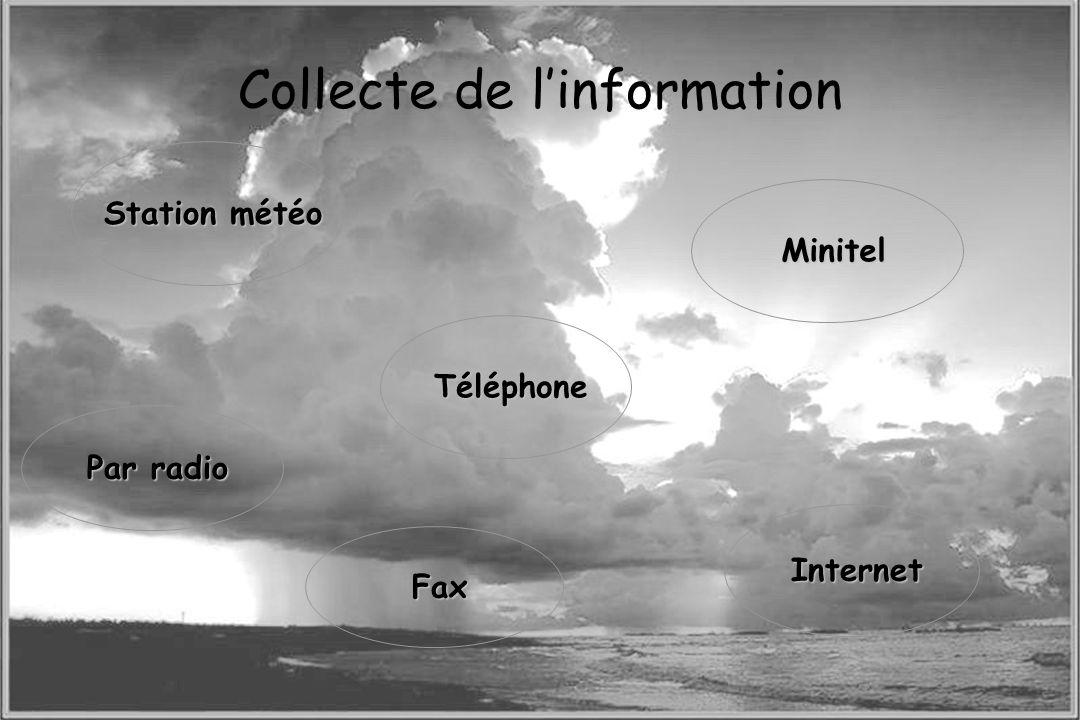Dossier météo Collecte de linformationTéléphone Station météo Fax Internet Minitel Par radio