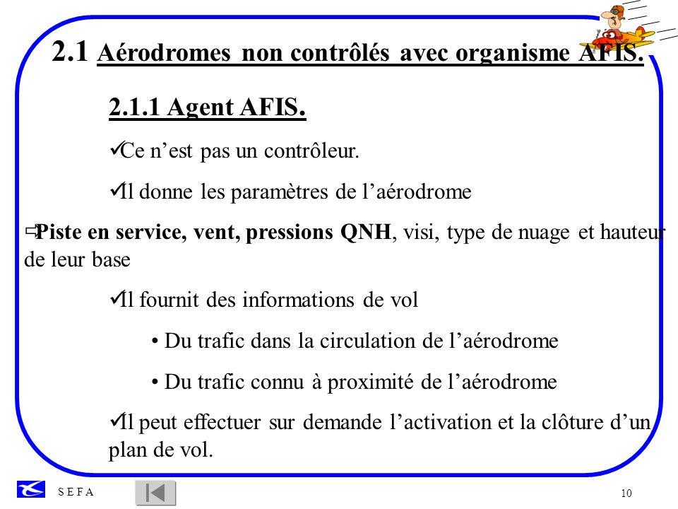 10 S E F A 2.1 Aérodromes non contrôlés avec organisme AFIS. 2.1.1 Agent AFIS. Ce nest pas un contrôleur. Il donne les paramètres de laérodrome Piste