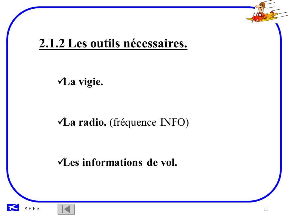 11 S E F A 2.1.2 Les outils nécessaires. La vigie. La radio. (fréquence INFO) Les informations de vol.