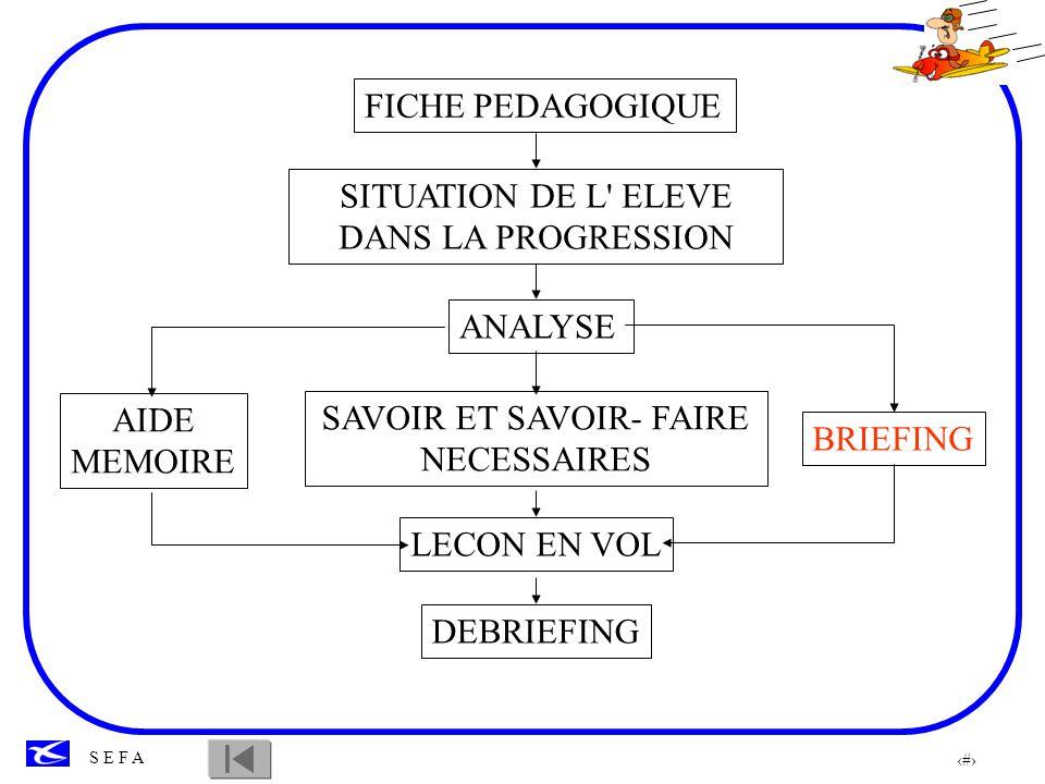 3 S E F A LE BRIEFING Il permet de situer précisément l élève dans la progression.