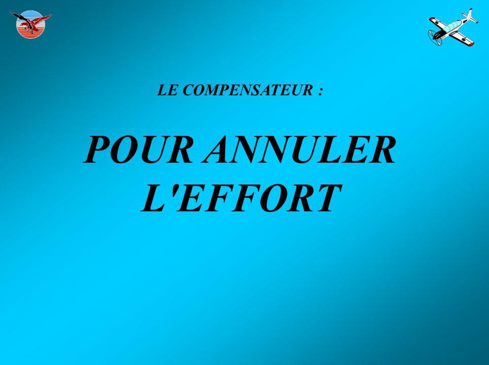LE COMPENSATEUR : POUR ANNULER L'EFFORT