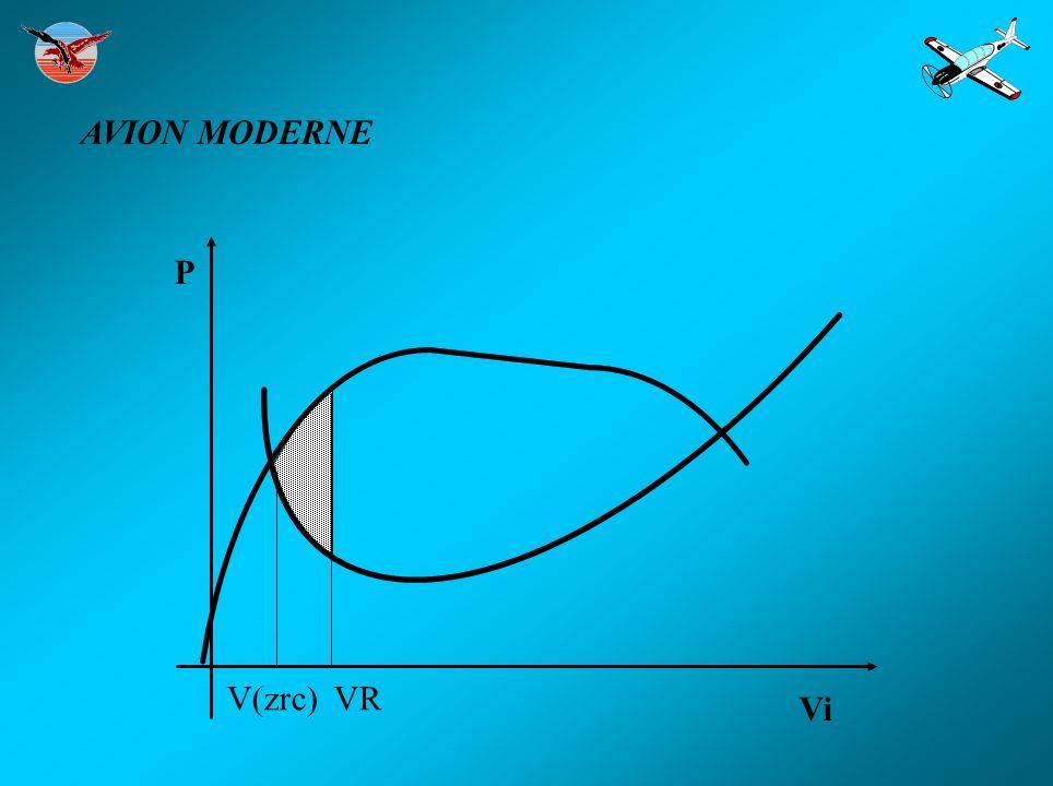 AVION MODERNE Vi P V(zrc)VR