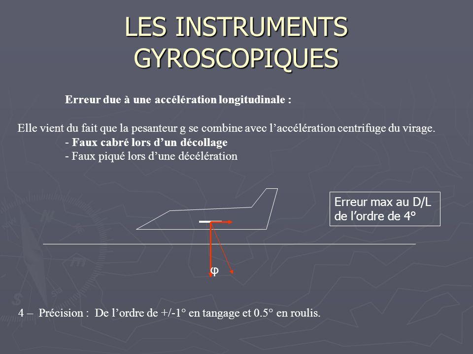 Erreur due à une accélération longitudinale : Elle vient du fait que la pesanteur g se combine avec laccélération centrifuge du virage. - Faux cabré l
