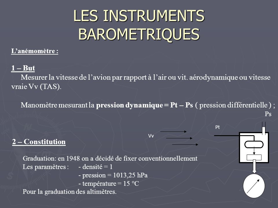 LES INSTRUMENTS BAROMETRIQUES Lanémomètre : 1 – But Mesurer la vitesse de lavion par rapport à lair ou vit. aérodynamique ou vitesse vraie Vv (TAS). M