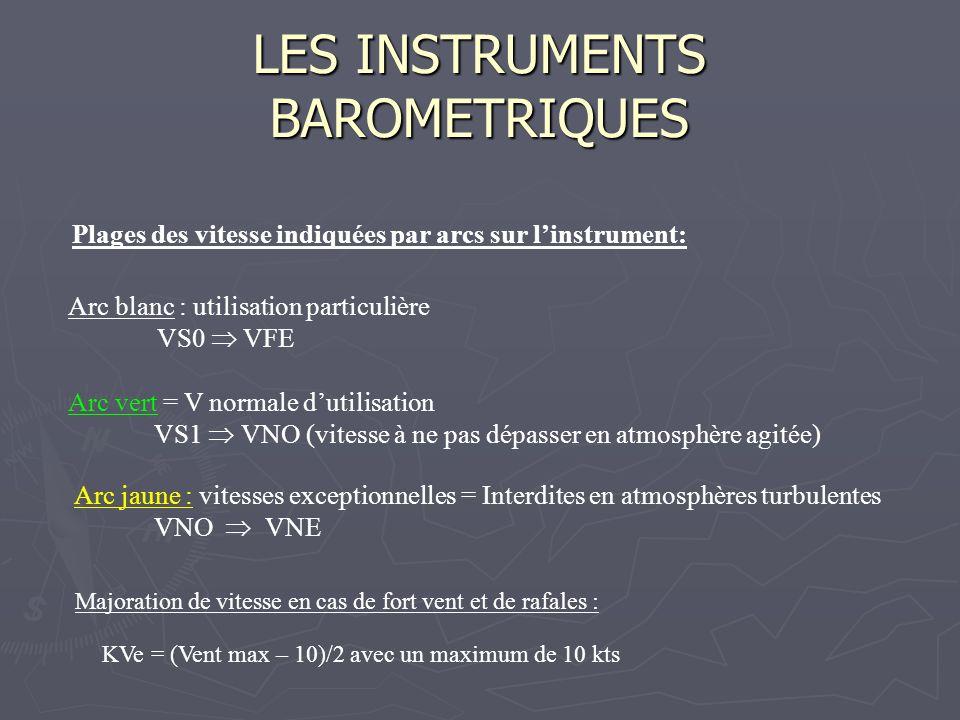 LES INSTRUMENTS BAROMETRIQUES Arc blanc : utilisation particulière VS0 VFE Arc vert = V normale dutilisation VS1 VNO (vitesse à ne pas dépasser en atm