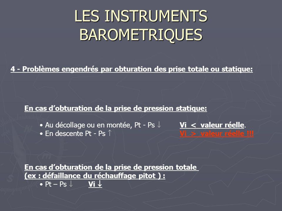 LES INSTRUMENTS BAROMETRIQUES En cas dobturation de la prise de pression statique: Au décollage ou en montée, Pt - Ps Vi < valeur réelle. En descente