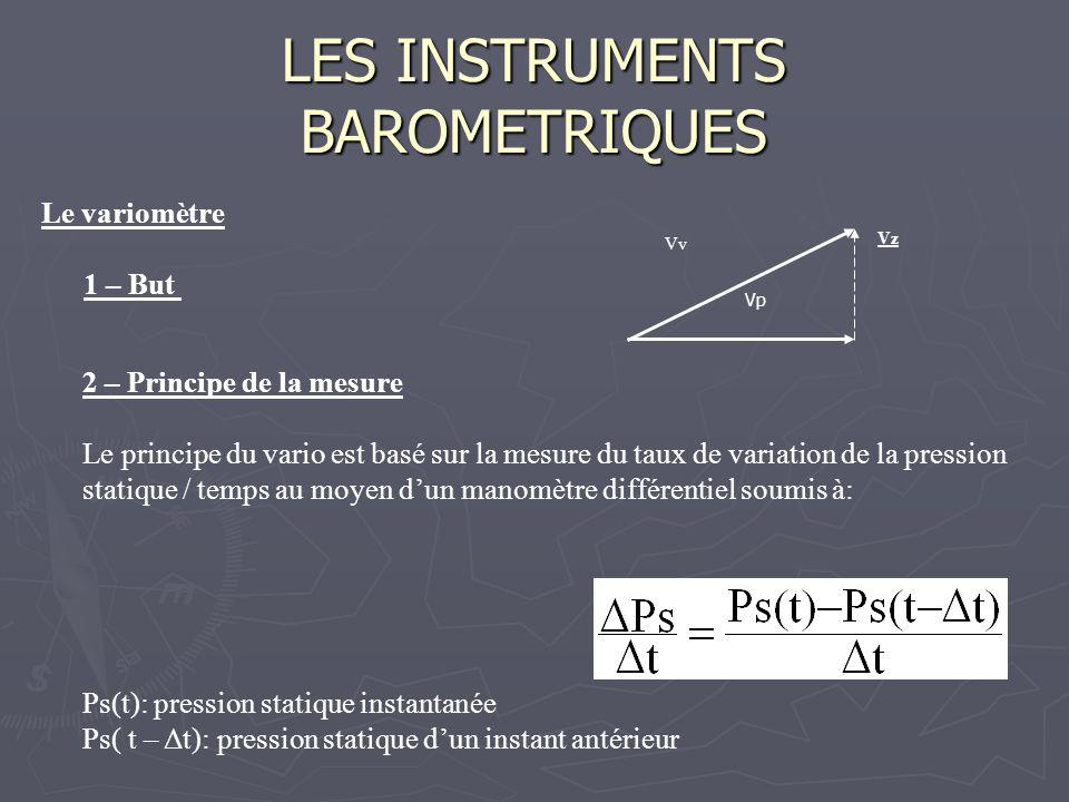 LES INSTRUMENTS BAROMETRIQUES Vv Vp Vz Le variomètre 1 – But 2 – Principe de la mesure Le principe du vario est basé sur la mesure du taux de variatio