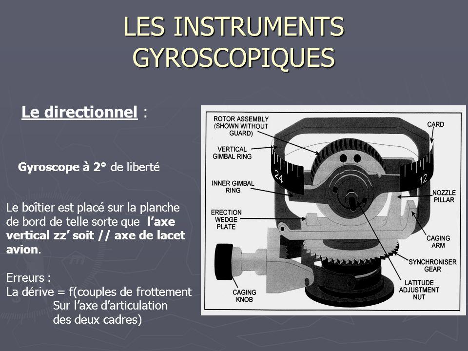 Le directionnel : Gyroscope à 2° de liberté Le boîtier est placé sur la planche de bord de telle sorte que laxe vertical zz soit // axe de lacet avion