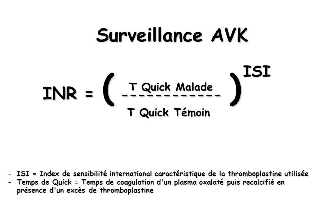 Surveillance AVK INR = ( ------------ ) INR = ( ------------ ) T Quick Malade T Quick Témoin ISI ISI -ISI = Index de sensibilité international caracté