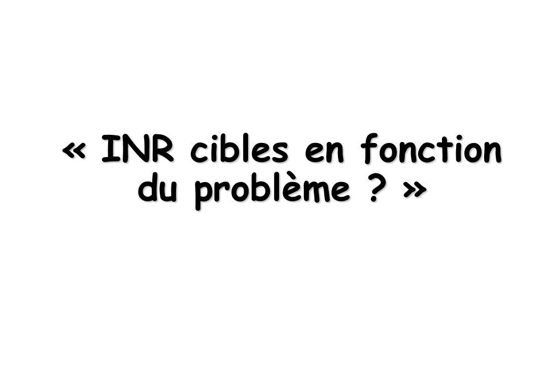 « INR cibles en fonction du problème ? »