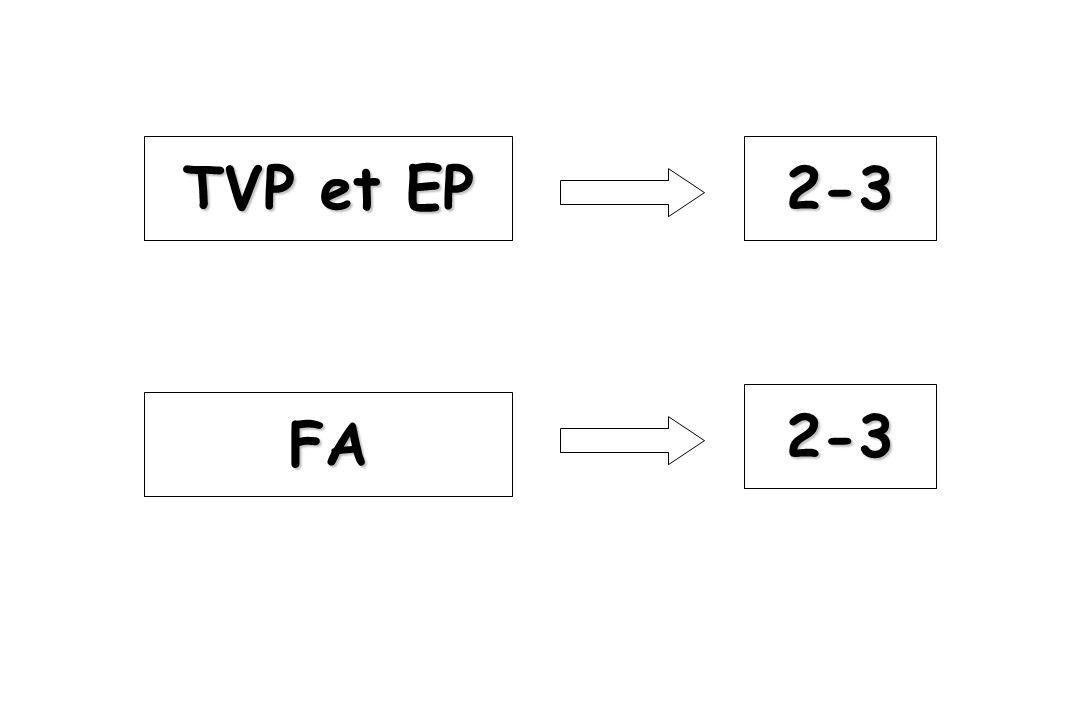TVP et EP 2-3 FA 2-3