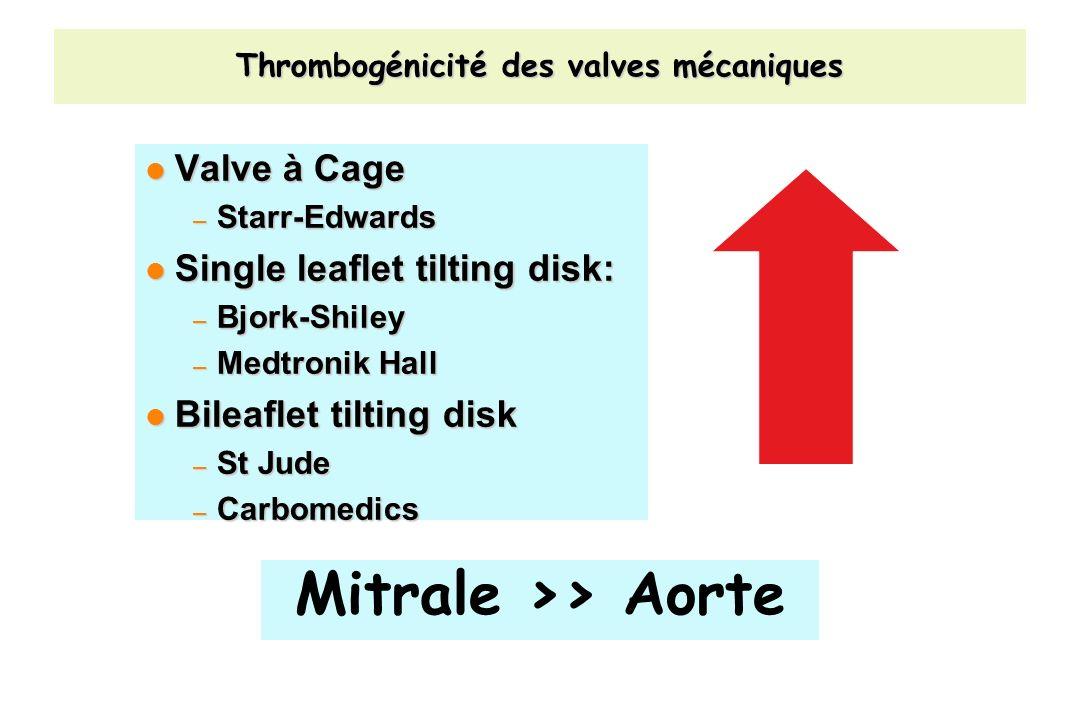 Thrombogénicité des valves mécaniques Valve à Cage Valve à Cage – Starr-Edwards Single leaflet tilting disk: Single leaflet tilting disk: – Bjork-Shil