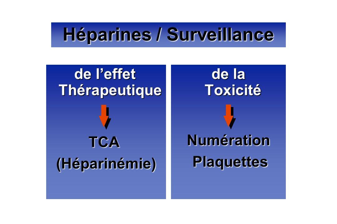 de leffet Thérapeutique de leffet Thérapeutique TCA TCA(Héparinémie) de la Toxicité Numération Plaquettes Plaquettes Héparines / Surveillance
