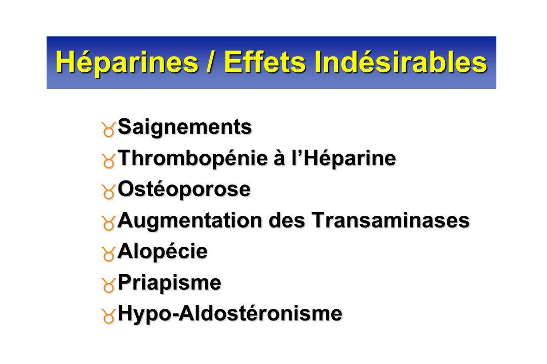 Saignements Saignements Thrombopénie à lHéparine Thrombopénie à lHéparine Ostéoporose Ostéoporose Augmentation des Transaminases Augmentation des Tran