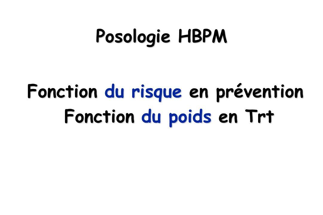 Posologie HBPM Fonction du risque en prévention Fonction du risque en prévention Fonction du poids en Trt Fonction du poids en Trt