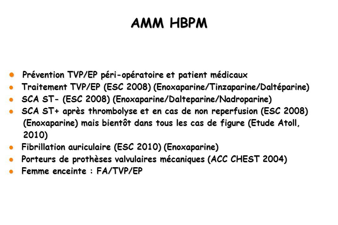 AMM HBPM Prévention TVP/EP péri-opératoire et patient médicaux Prévention TVP/EP péri-opératoire et patient médicaux Traitement TVP/EP (ESC 2008) (Eno