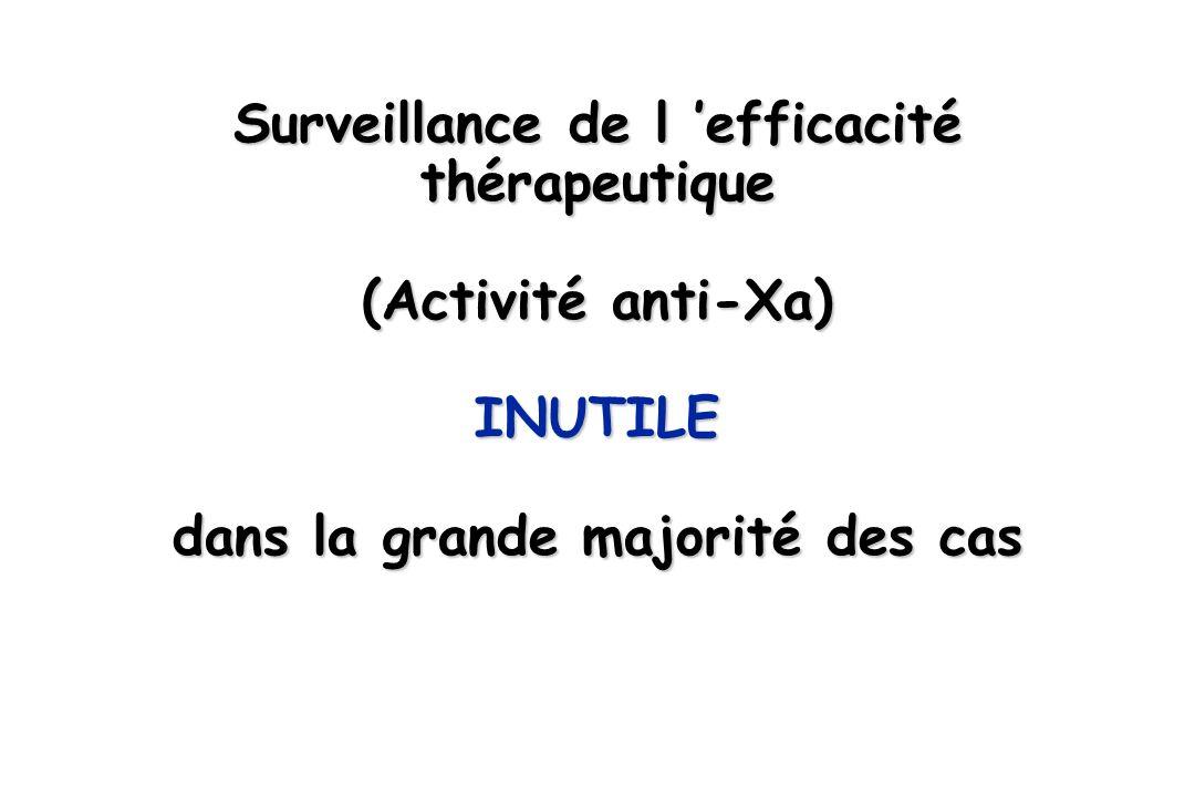 Surveillance de l efficacité thérapeutique (Activité anti-Xa) INUTILE dans la grande majorité des cas