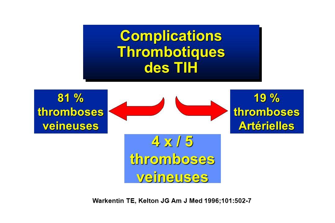 81 % thrombosesveineuses 19 % thrombosesArtérielles 4 x / 5 thrombosesveineuses Warkentin TE, Kelton JG Am J Med 1996;101:502-7 Complications Thrombot