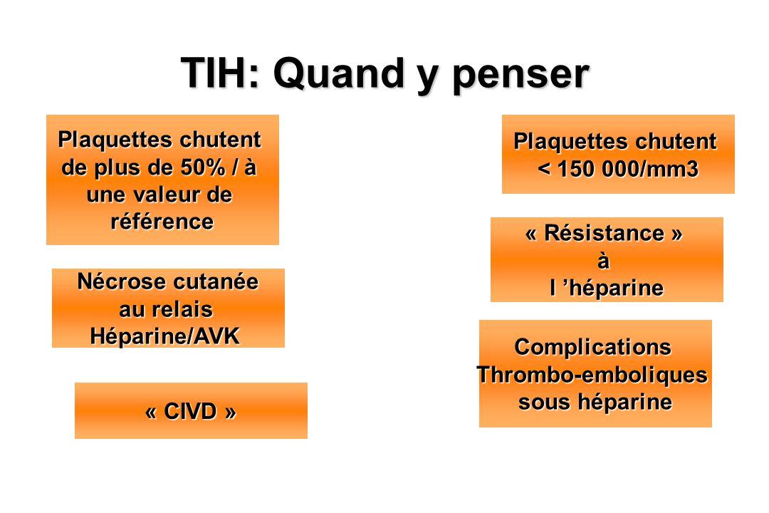 TIH: Quand y penser Plaquettes chutent de plus de 50% / à une valeur de référence Plaquettes chutent < 150 000/mm3 « Résistance »àl héparine Complicat