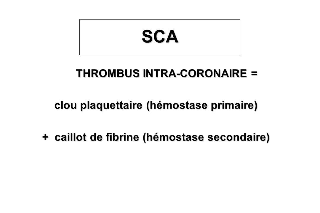 SCA THROMBUS INTRA-CORONAIRE = THROMBUS INTRA-CORONAIRE = clou plaquettaire (hémostase primaire) clou plaquettaire (hémostase primaire) + caillot de f