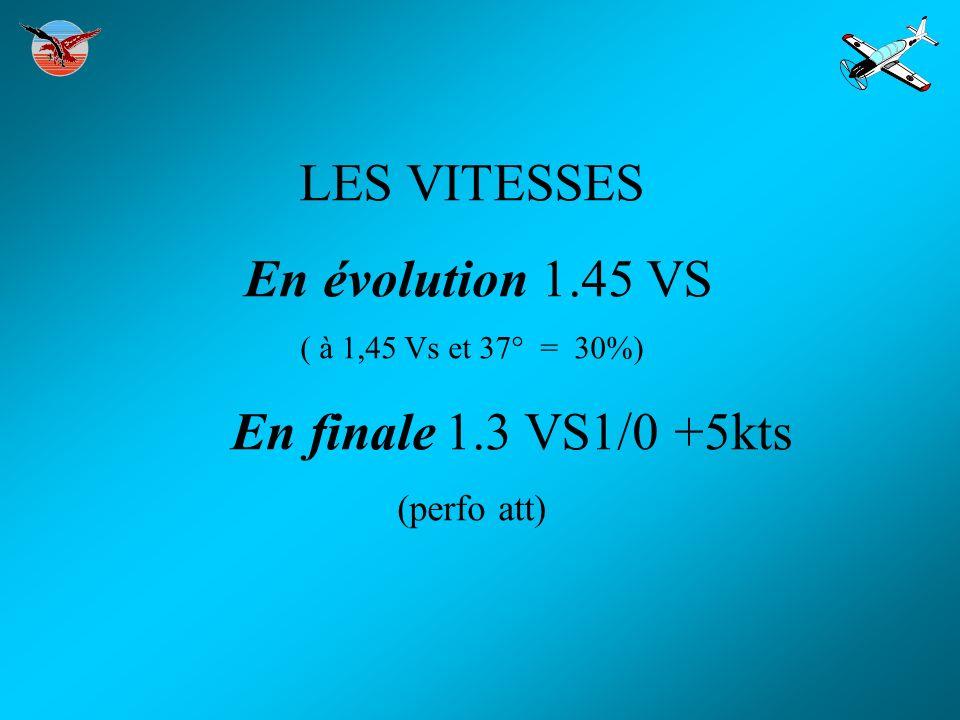 LES VITESSES En évolution 1.45 VS ( à 1,45 Vs et 37° = 30%) En finale 1.3 VS1/0 +5kts (perfo att)