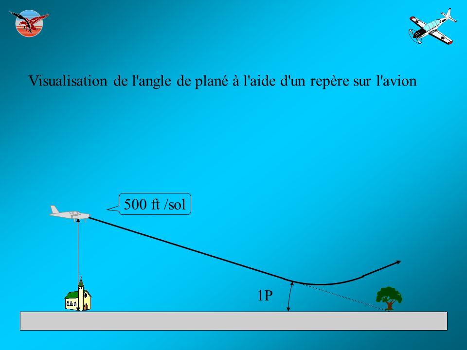 Visualisation de l'angle de plané à l'aide d'un repère sur l'avion 500 ft /sol 1P