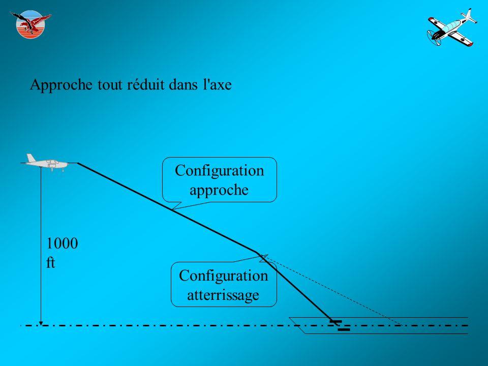 Approche tout réduit dans l'axe 1000 ft Configuration approche Configuration atterrissage