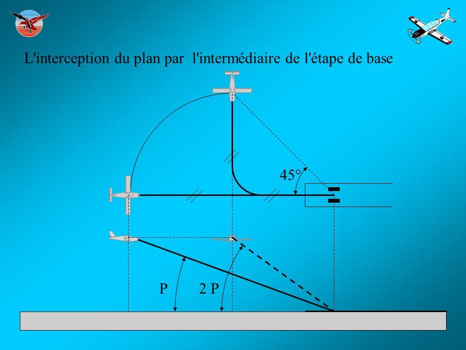 45° 2 PP L'interception du plan par l'intermédiaire de l'étape de base
