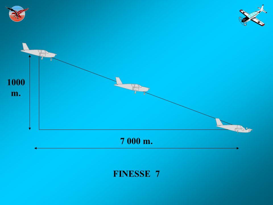 OBJECTIFS : -Visualiser et maîtriser les trajectoires moteur réduit en vue de l atterrissage forcé sans moteur Les éducatifs vont permettre à l élève de s entraîner en vue de la panne moteur.