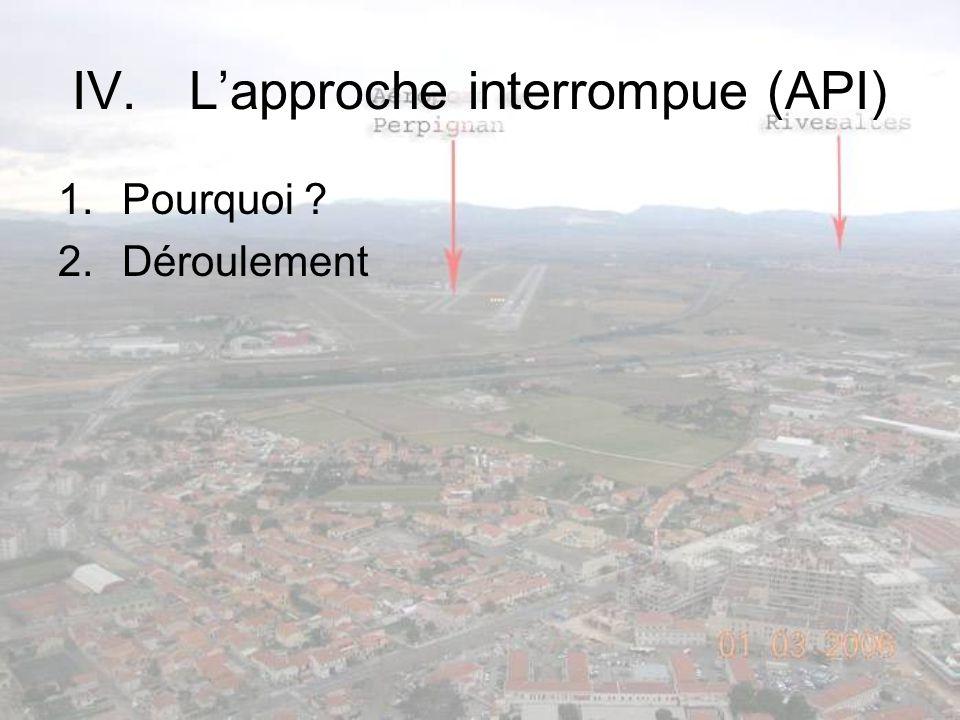 IV.Lapproche interrompue (API) 1.Pourquoi ? 2.Déroulement