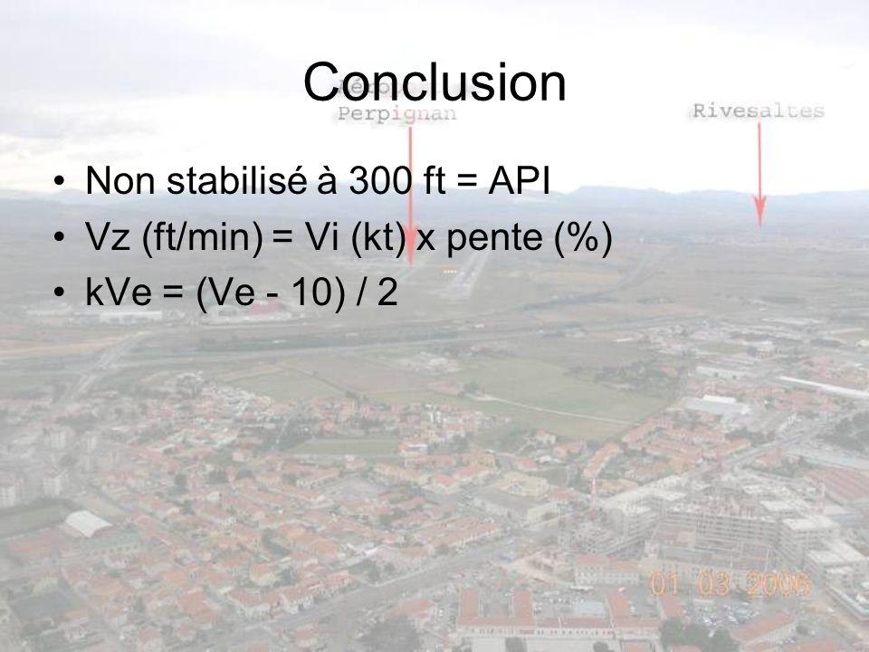 Conclusion Non stabilisé à 300 ft = API Vz (ft/min) = Vi (kt) x pente (%) kVe = (Ve - 10) / 2