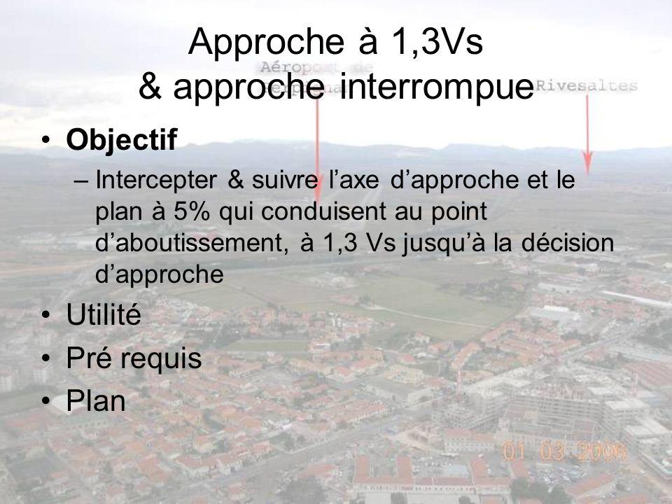 Approche à 1,3Vs & approche interrompue Objectif –Intercepter & suivre laxe dapproche et le plan à 5% qui conduisent au point daboutissement, à 1,3 Vs
