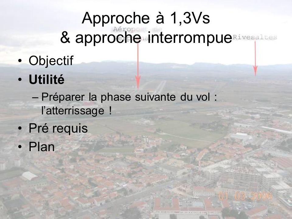 Approche à 1,3Vs & approche interrompue Objectif Utilité –Préparer la phase suivante du vol : latterrissage ! Pré requis Plan