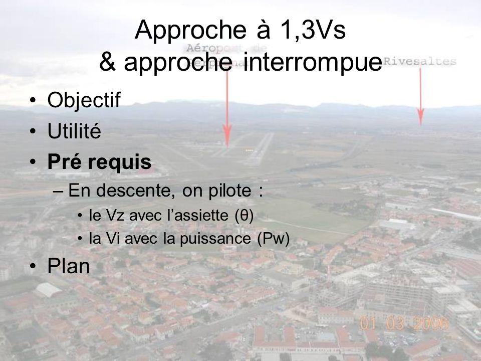 Approche à 1,3Vs & approche interrompue Objectif Utilité Pré requis –En descente, on pilote : le Vz avec lassiette (θ) la Vi avec la puissance (Pw) Pl