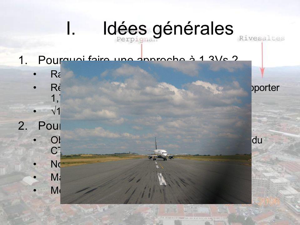 I.Idées générales 1.Pourquoi faire une approche à 1,3Vs ? Rappel : Vs(n) = Vs x n Règlementation : lors de lAPI, lavion doit supporter 1,7g 1,7 1,3 CQ