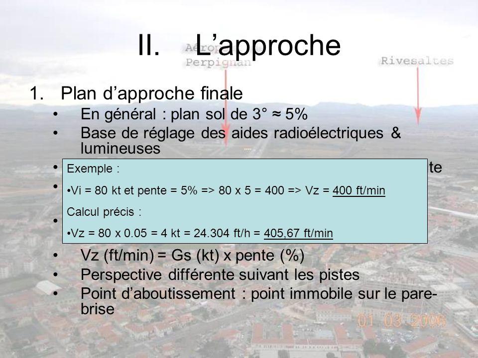II.Lapproche 1.Plan dapproche finale En général : plan sol de 3° 5% Base de réglage des aides radioélectriques & lumineuses Selon lenvironnement, la p
