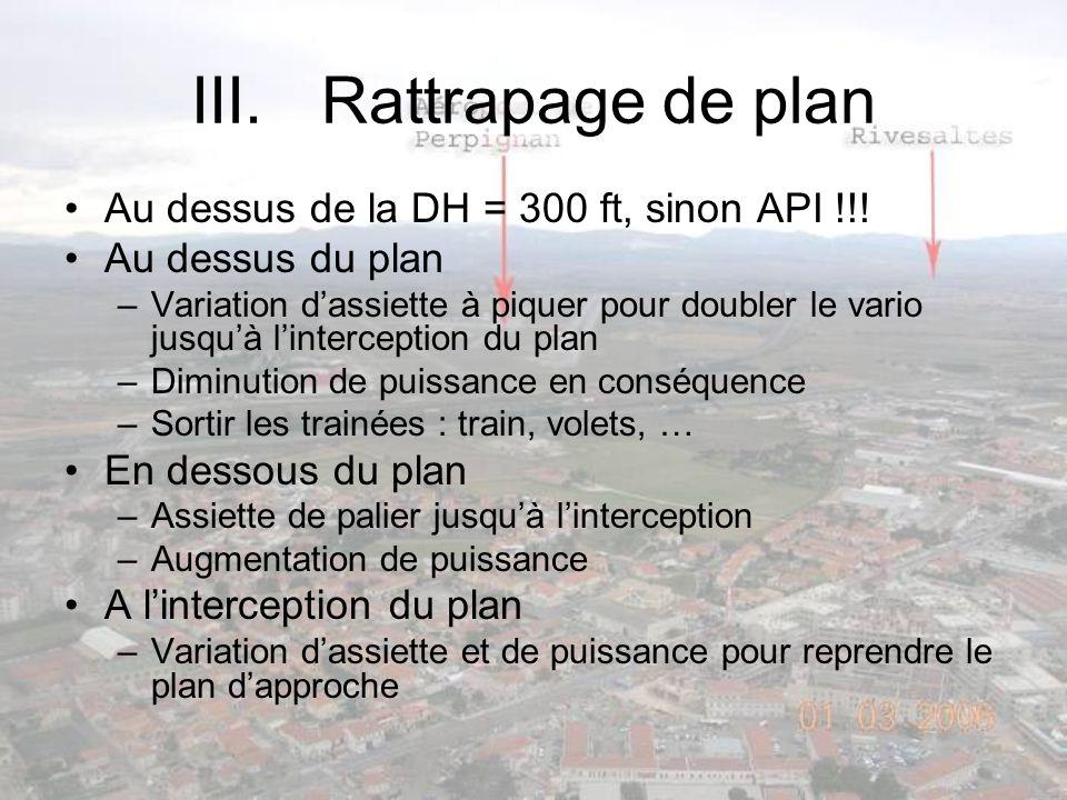 III.Rattrapage de plan Au dessus de la DH = 300 ft, sinon API !!! Au dessus du plan –Variation dassiette à piquer pour doubler le vario jusquà linterc