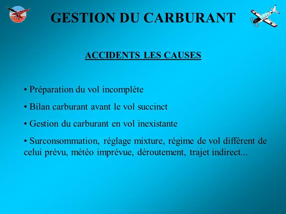 GESTION DU CARBURANT ACCIDENTS LES CAUSES Préparation du vol incomplète Bilan carburant avant le vol succinct Gestion du carburant en vol inexistante