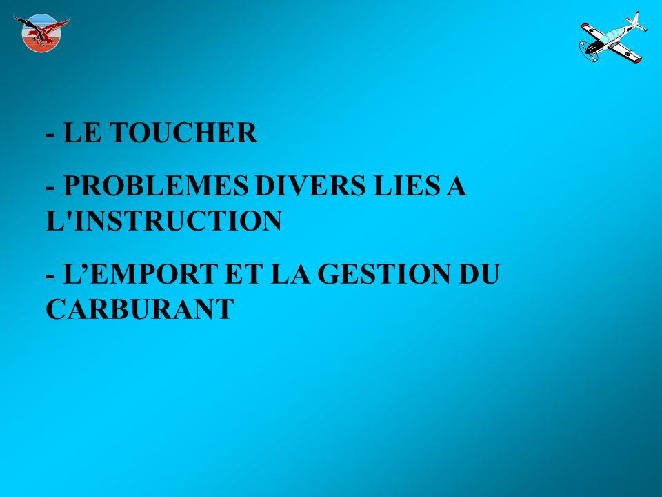 - LE TOUCHER - PROBLEMES DIVERS LIES A L'INSTRUCTION - LEMPORT ET LA GESTION DU CARBURANT