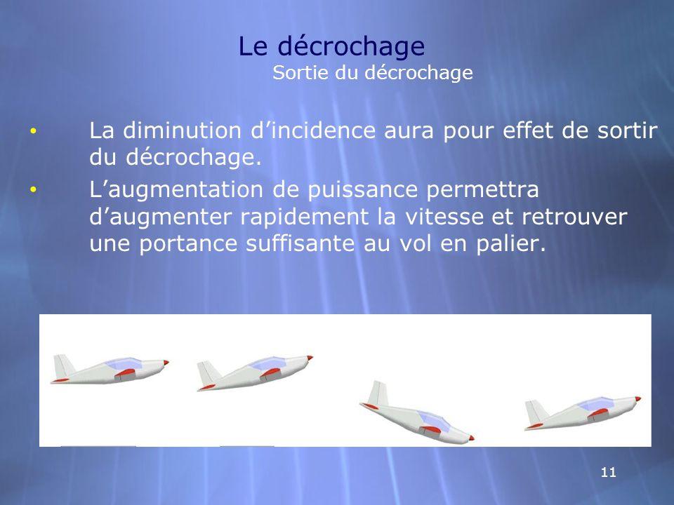 11 Le décrochage Sortie du décrochage La diminution dincidence aura pour effet de sortir du décrochage. Laugmentation de puissance permettra daugmente