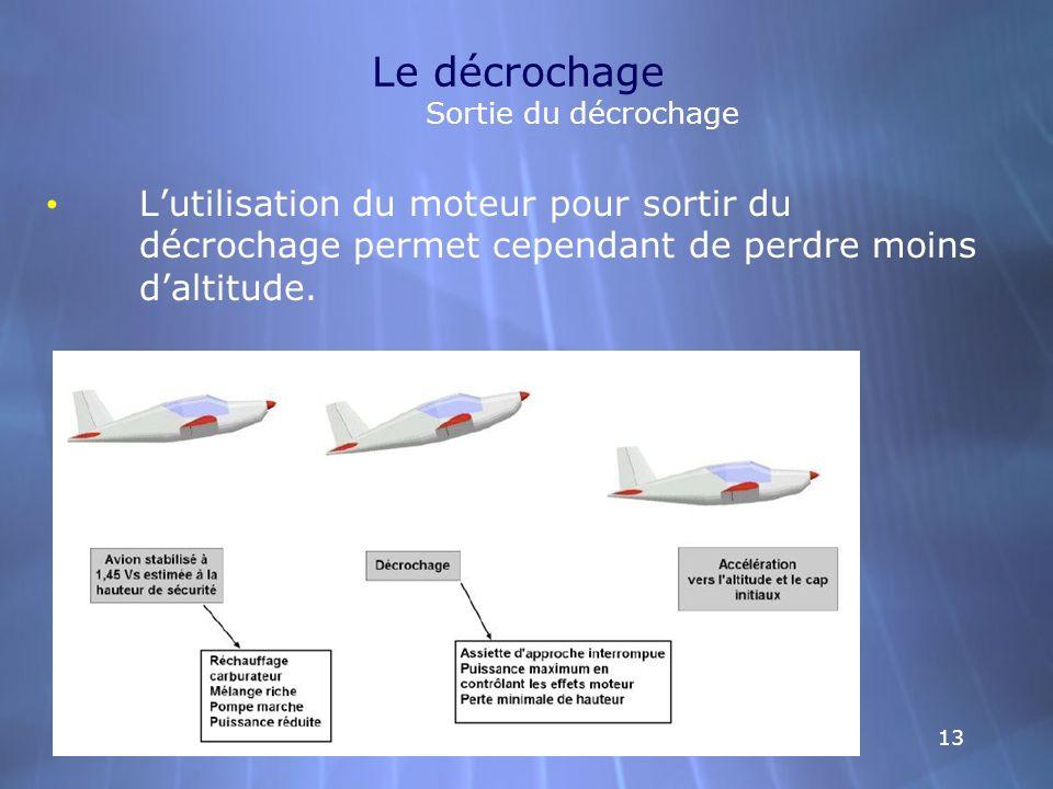 13 Le décrochage Sortie du décrochage Lutilisation du moteur pour sortir du décrochage permet cependant de perdre moins daltitude.
