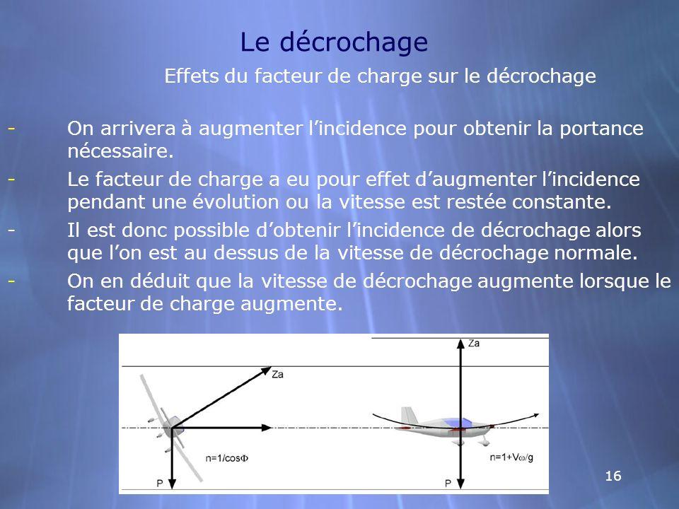 16 Le décrochage Effets du facteur de charge sur le décrochage -On en déduit que la vitesse de décrochage augmente lorsque le facteur de charge augmen