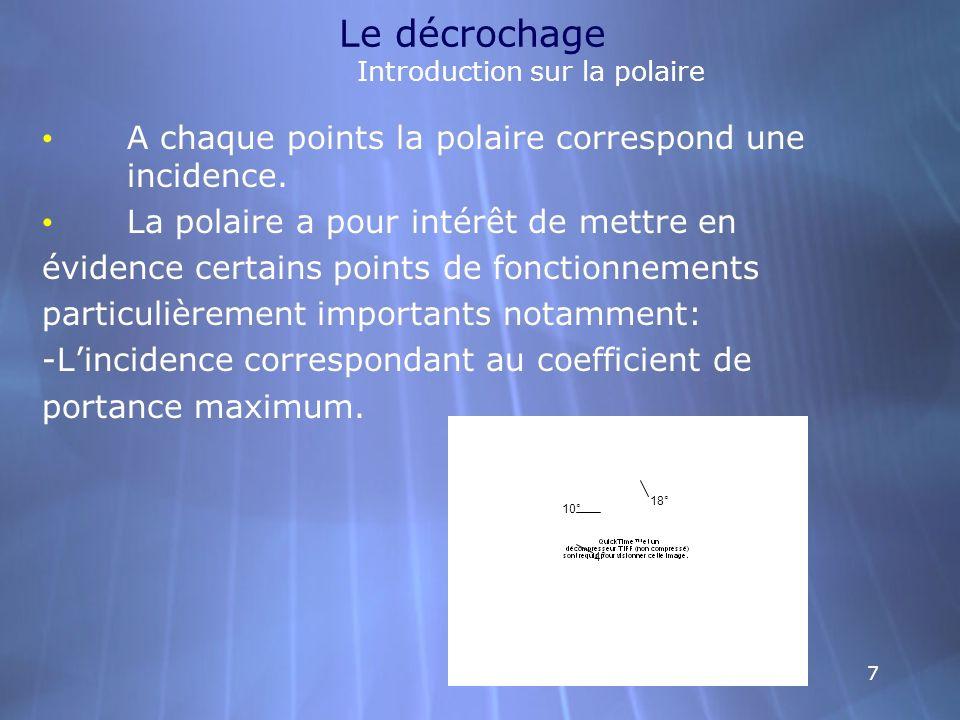 77 Le décrochage Introduction sur la polaire A chaque points la polaire correspond une incidence. La polaire a pour intérêt de mettre en évidence cert