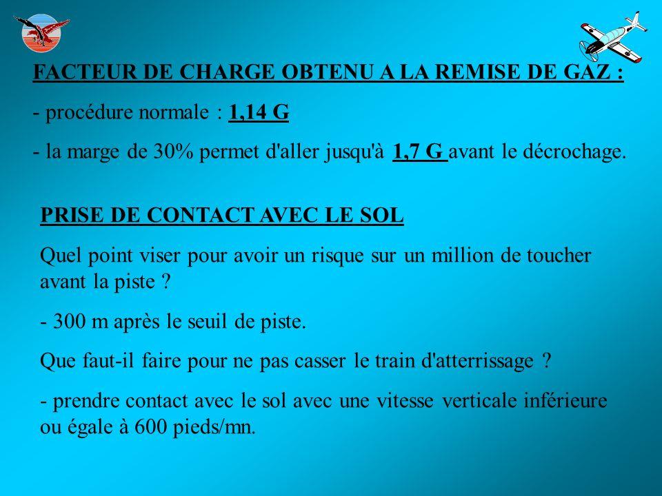 FACTEUR DE CHARGE OBTENU A LA REMISE DE GAZ : - procédure normale : 1,14 G - la marge de 30% permet d'aller jusqu'à 1,7 G avant le décrochage. PRISE D