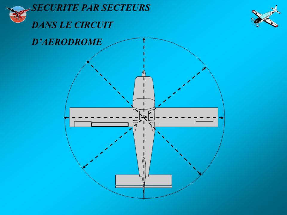 SECURITE PAR SECTEURS DANS LE CIRCUIT DAERODROME