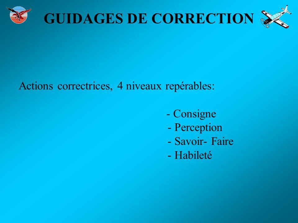 Actions correctrices, 4 niveaux repérables: - Consigne - Perception - Savoir- Faire - Habileté
