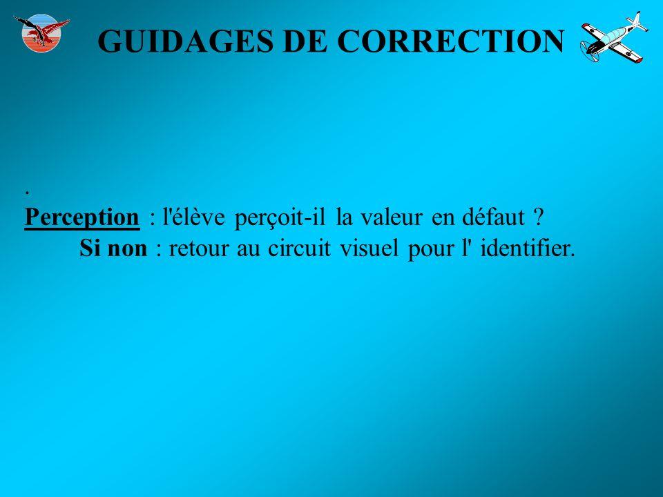 GUIDAGES DE CORRECTION. Perception : l'élève perçoit-il la valeur en défaut ? Si non : retour au circuit visuel pour l' identifier.