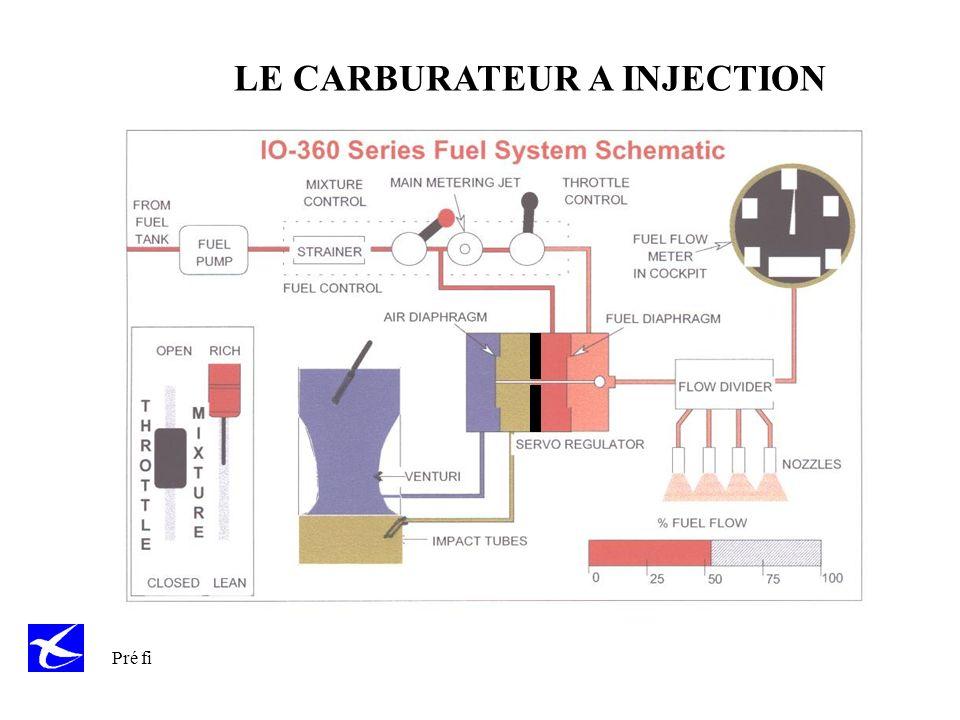 Pré fi UTILISATION DE LA SOURCE D ENERGIE Énergie = carburant +comburant Rapport idéal 1/15 ( 1gramme de carburant pour 15 grammes dair) optimal entre 1/17 et 1/12 (qc) Ce rapport à une influence sur la puissance délivrée par le moteur