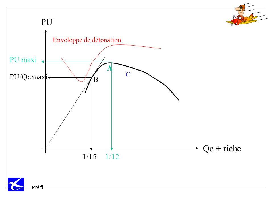 Pré fi L EGT (température échappement) est limage de QC Consommation spécifique (cs)