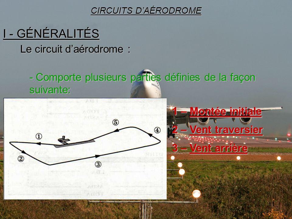 11 I - GÉNÉRALITÉS CIRCUITS DAÉRODROME Le circuit daérodrome : - Comporte plusieurs parties définies de la façon suivante: 1 – Montée initiale 2 – Ven